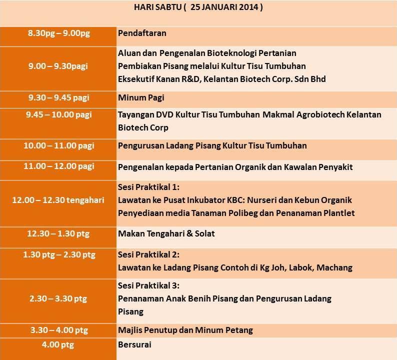 Jadual Bengkel Pengurusan Ladang Pisang Kultur Tisu 2013 (New)