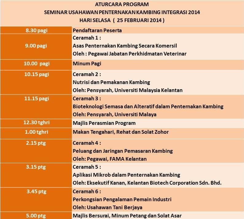 Jadual Aturcara Program spk2014